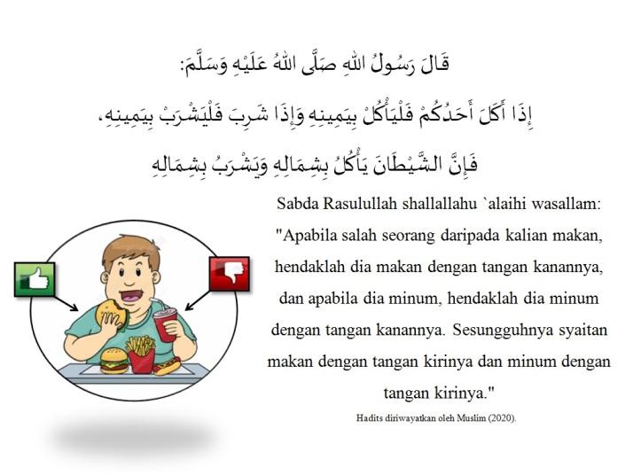 Larangan Makan Tangan Kiri